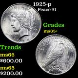 1925-p Peace Dollar $1 Graded GEM+ Unc