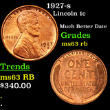 1927-s Lincoln Cent 1c Graded Select Unc RB