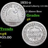 1851-o Seated Liberty Half Dime 1/2 10c Graded g+