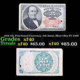 1874 25c Fractional Currency, 5th Issue, Short Key Fr-1309  Grades xf