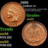 1889 Indian Cent 1c Graded Select AU