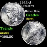 1922-d Peace Dollar $1 Graded Choice Unc