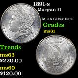 1891-s Morgan Dollar $1 Graded BU+