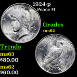 1924-p Peace Dollar $1 Graded Select Unc