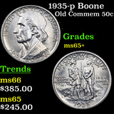 1935-p Boone Old Commem Half Dollar 50c Graded GEM+ Unc