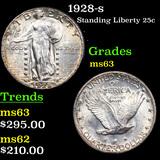 1928-s Standing Liberty Quarter 25c Graded Select Unc