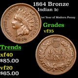 1864 Bronze Indian Cent 1c Grades vf++