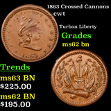 1863 Crossed Cannons Civil War Token 1c Grades Select Unc BN