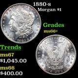 1880-s Morgan Dollar $1 Grades GEM++ Unc