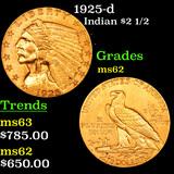 1925-d Gold Indian Quarter Eagle $2 1/2 Grades Select Unc