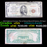 1929 $5 National Currency 'The 1st National Bank OF Hazleton, PA' Type 1 Grades vf+
