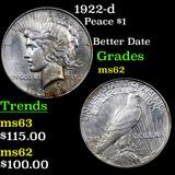1922-d Peace Dollar $1 Grades Select Unc