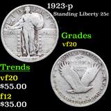 1923-p Standing Liberty Quarter 25c Grades vf, very fine
