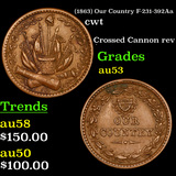 (1863) Our Country F-231-392Aa Civil War Token 1c Grades Select AU