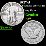1927-d Standing Liberty Quarter 25c Grades vg, very good