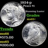1924-p Peace Dollar $1 Grades GEM+ Unc