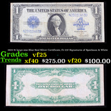 1923 $1 large size Blue Seal Silver Certificate, Fr-237 Signatures of Speelman & White Grades vf+