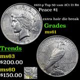 1922-p Top 50 vam 2C1 I3 R6 Peace Dollar $1 Grades BU+