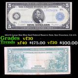 1914 $5 Large Size Blue Seal Federal Reserve Note, San Francisco, CA 12-L Grades vf++