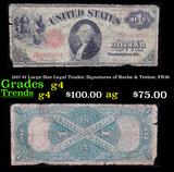 1917 $1 Large Size Legal Tender, Signatures of Burke & Teehee, FR36 Grades g, good