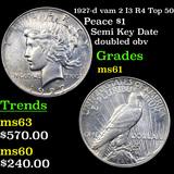 1927-d vam 2 I3 R4 Top 50 Peace Dollar $1 Grades BU+