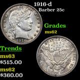 1916-d Barber Quarter 25c Grades Select Unc