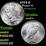 1934-d Peace Dollar $1 Grades Select+ Unc