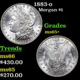 1883-o Morgan Dollar $1 Grades GEM+ Unc