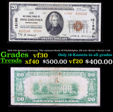 1929 $20 National Currency 'The national Bank Of Philidelphia, PA' Low Serial # Serial # 148 Grades