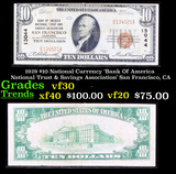 1929 $10 National Currency 'Bank Of America National Trust & Savings Association' San Francisco, CA