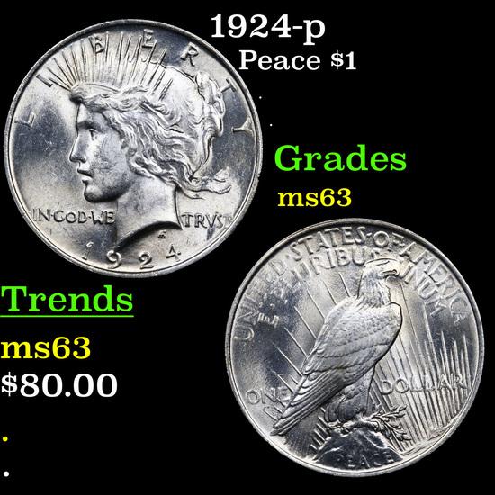 1924-p Peace Dollar $1 Grades Select Unc