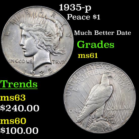 1935-p Peace Dollar $1 Grades BU+
