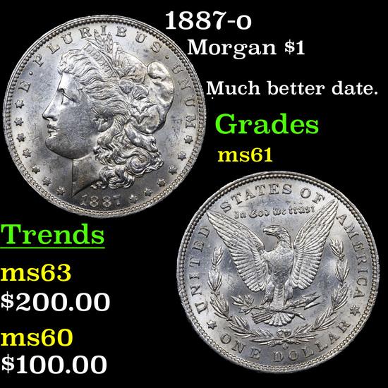 1887-o Morgan Dollar $1 Grades BU+