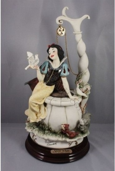 GIUSEPPE ARMANI COLLECTIBLE - SNOW WHITE AT THE WISHING WELL - #0199-C - 1830/2000