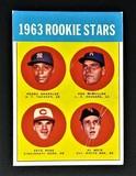 Topps 1963 Pete Rose Rookie Stars Baseball Card
