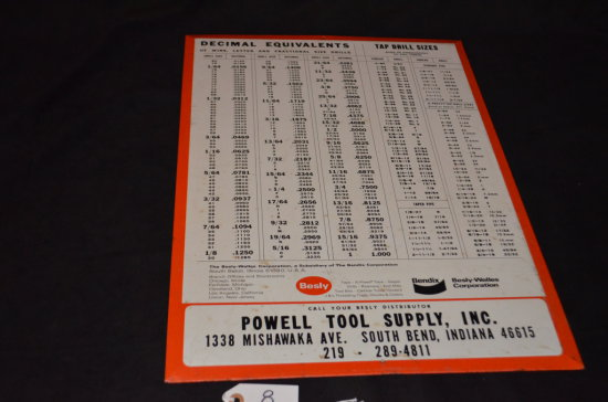 Powell Tool Supply Sign