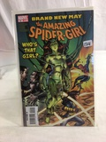 Collector Marvel Comics The Amazing Spider-Girl Comic Book No.21