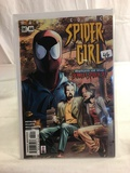 Collector Marvel Comics Spider-girl Comic Book No.44
