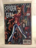 Collector Marvel Comics Spider-girl Comic Book No.45