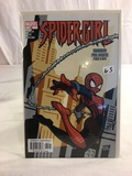 Collector Marvel Comics Spider-girl Comic Book No.63