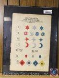 Framed Corps Badges Civil War 8 thru 15 - Measures 16.5 x 11.75'' Vintage Paper only (not framed)