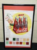 1950s Coca Cola Paint Color Chart