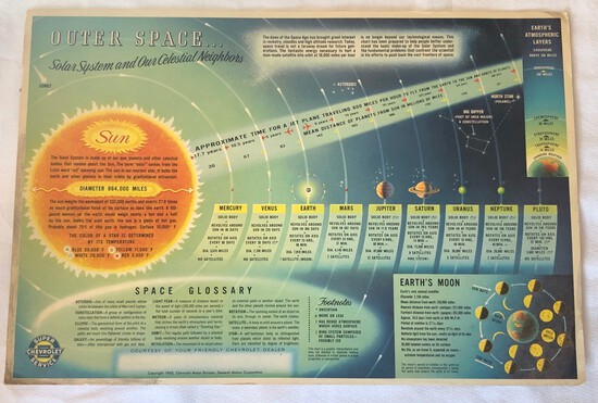 OUTER SPACE SCIENCE POSTER - SUPER CHEVROLET SERVICE