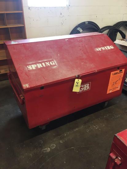 GB Job Box