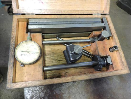 Ames indicator tool