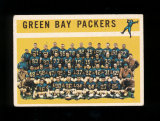 1960 Topps Football Card #60 Green Bay Packers Team Card Check List. G - VG