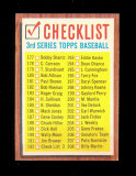 1962 Topps Baseball Card #192 CheckList EX-MT to NM Condition.