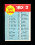 1963 Topps Baseball Card #79 CheckList.  EX to EX-MT Condition.