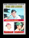1970 Topps Baseball Card #66 American League Home Run Leaders Killebrew, Ho