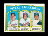 1972 Topps Baseball Card #88 American League R.B.I. Leaders Killebrew, Robi